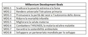 I Millennium Development Goals fissati dall'ONU nel 2000